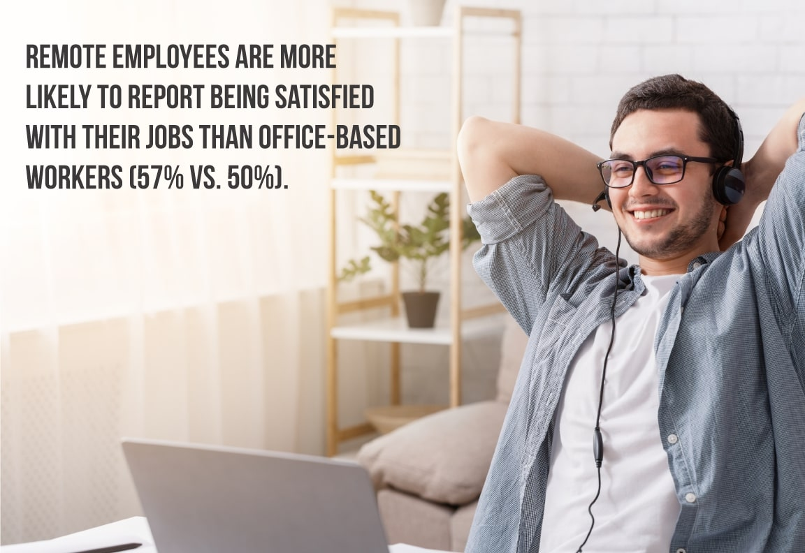remote workers are satisfied with their jobs